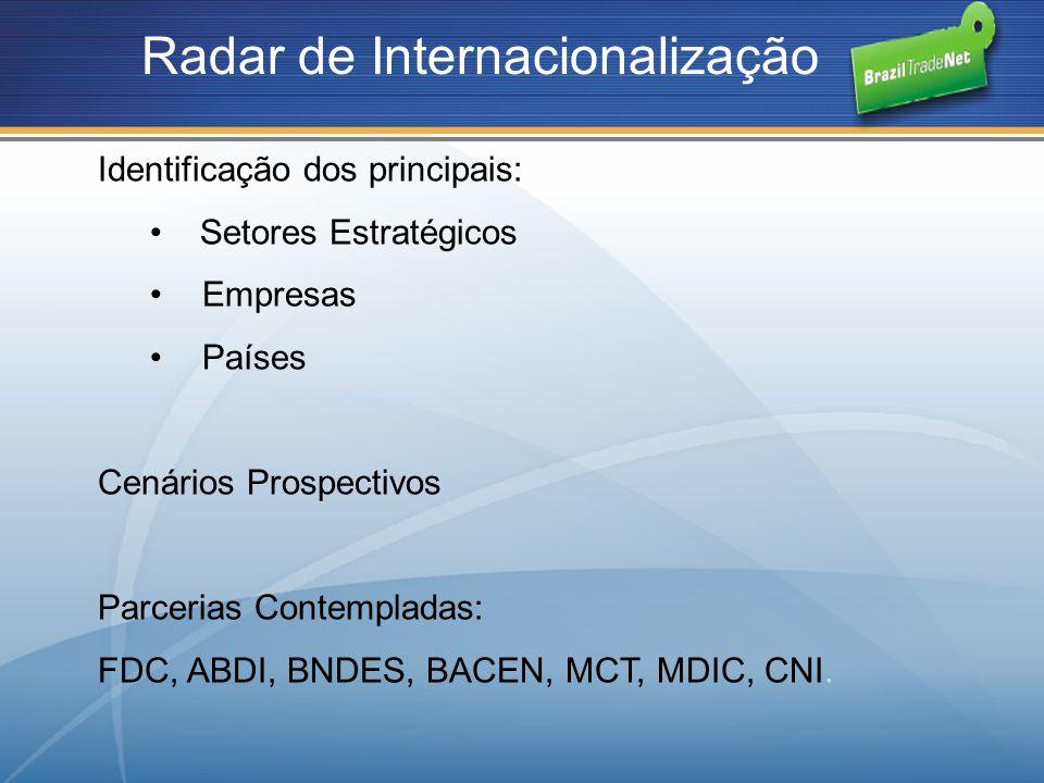 Identificação dos principais: Setores Estratégicos Empresas Países Cenários Prospectivos Parcerias Contempladas: FDC, ABDI, BNDES, BACEN, MCT, MDIC, C