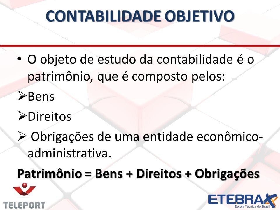 CONTABILIDADE OBJETIVO O objeto de estudo da contabilidade é o patrimônio, que é composto pelos: Bens Direitos Obrigações de uma entidade econômico- a