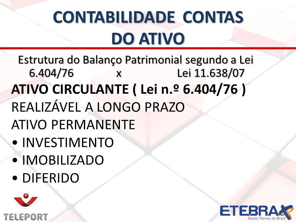 CONTABILIDADE CONTAS DO ATIVO Estrutura do Balanço Patrimonial segundo a Lei 6.404/76 x Lei 11.638/07 ATIVO CIRCULANTE ( Lei n.º 6.404/76 ) REALIZÁVEL