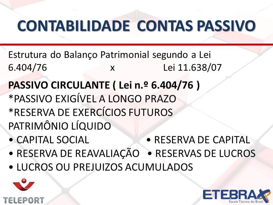 CONTABILIDADE CONTAS PASSIVO Estrutura do Balanço Patrimonial segundo a Lei 6.404/76 x Lei 11.638/07 PASSIVO CIRCULANTE ( Lei n.º 6.404/76 ) *PASSIVO