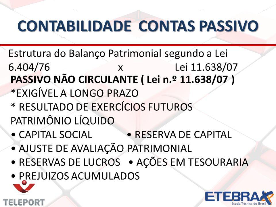 CONTABILIDADE CONTAS PASSIVO Estrutura do Balanço Patrimonial segundo a Lei 6.404/76 x Lei 11.638/07 PASSIVO NÃO CIRCULANTE ( Lei n.º 11.638/07 ) *EXI