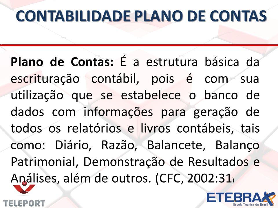 CONTABILIDADE PLANO DE CONTAS Plano de Contas: É a estrutura básica da escrituração contábil, pois é com sua utilização que se estabelece o banco de d