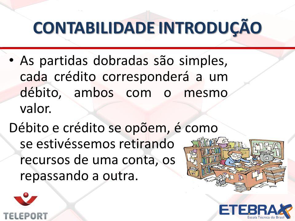 CONTABILIDADE INTRODUÇÃO Exemplo: Uma empresa possui R$ 2.000,00 em caixa.