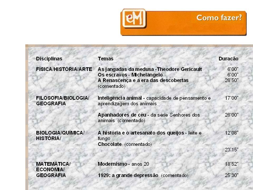 Programas veiculados em 1999