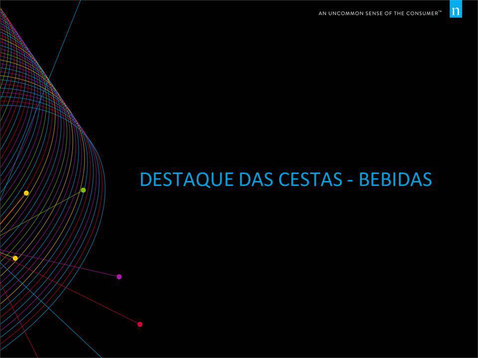 DESTAQUE DAS CESTAS - BEBIDAS