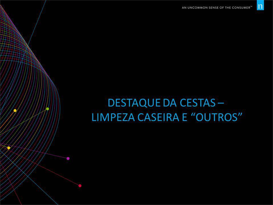 DESTAQUE DA CESTAS – LIMPEZA CASEIRA E OUTROS