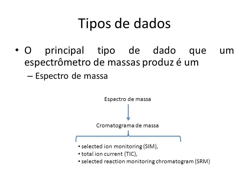 Tipos de dados O principal tipo de dado que um espectrômetro de massas produz é um – Espectro de massa Espectro de massa Cromatograma de massa selecte
