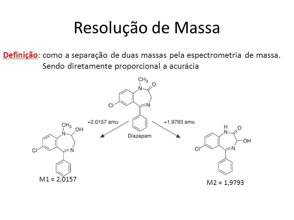 Resolução de Massa Definição: como a separação de duas massas pela espectrometria de massa. Sendo diretamente proporcional a acurácia M1 = 2,0157 M2 =