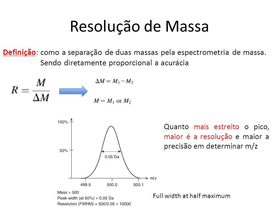 Resolução de Massa Quanto mais estreito o pico, maior é a resolução e maior a precisão em determinar m/z Full width at half maximum Definição: como a