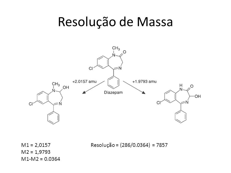 M1 = 2,0157 M2 = 1,9793 M1-M2 = 0.0364 Resolução = (286/0.0364) = 7857 Resolução de Massa