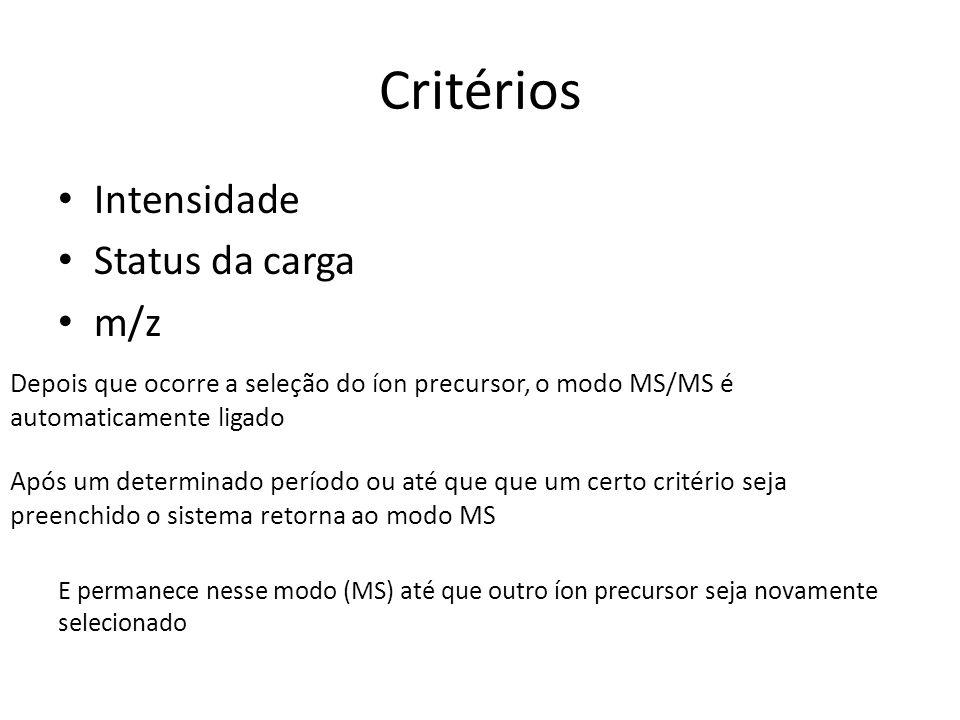 Critérios Intensidade Status da carga m/z Depois que ocorre a seleção do íon precursor, o modo MS/MS é automaticamente ligado Após um determinado perí