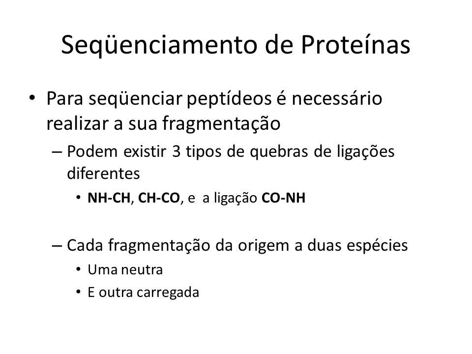 Seqüenciamento de Proteínas Para seqüenciar peptídeos é necessário realizar a sua fragmentação – Podem existir 3 tipos de quebras de ligações diferent