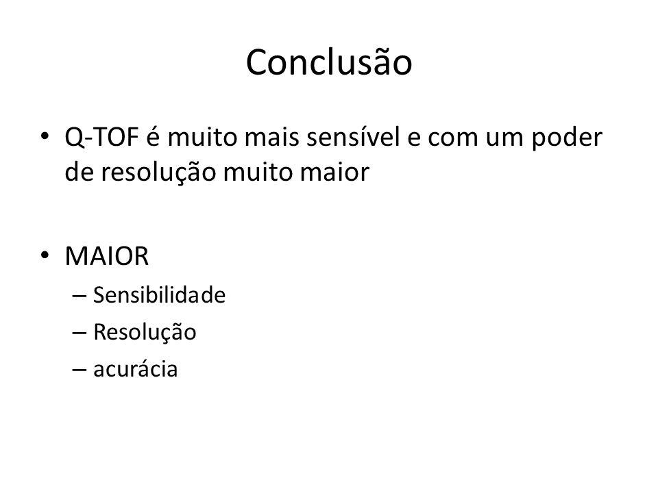 Conclusão Q-TOF é muito mais sensível e com um poder de resolução muito maior MAIOR – Sensibilidade – Resolução – acurácia