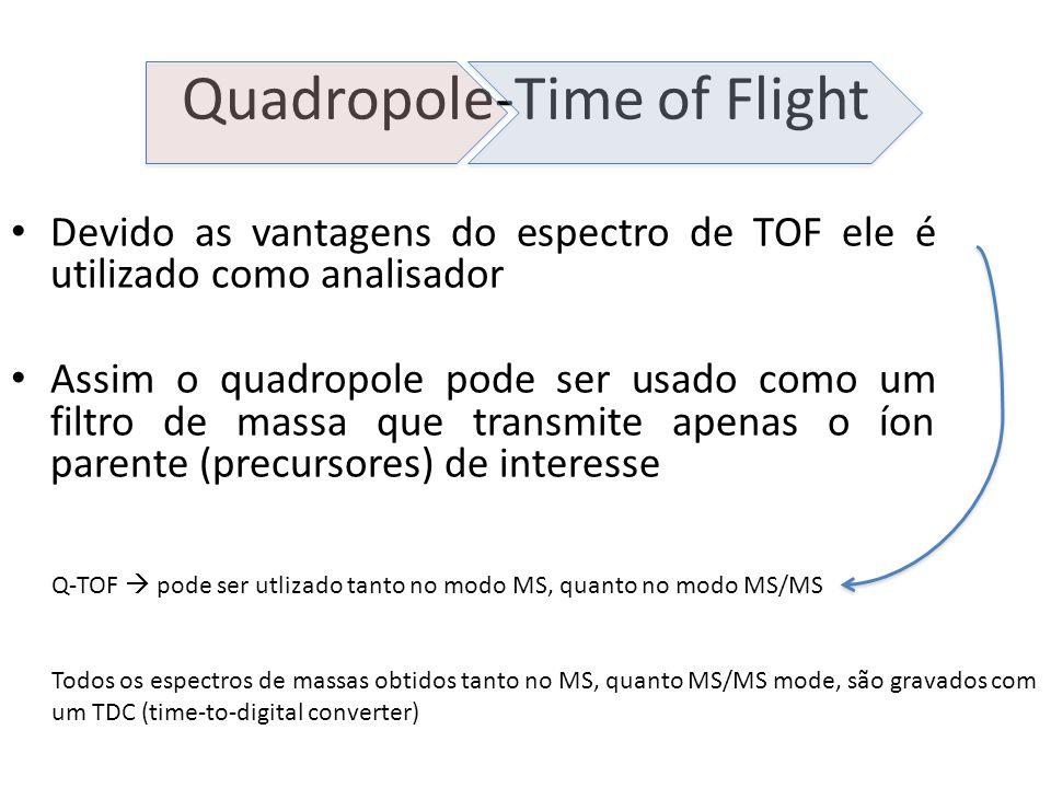 Quadropole-Time of Flight Devido as vantagens do espectro de TOF ele é utilizado como analisador Assim o quadropole pode ser usado como um filtro de m