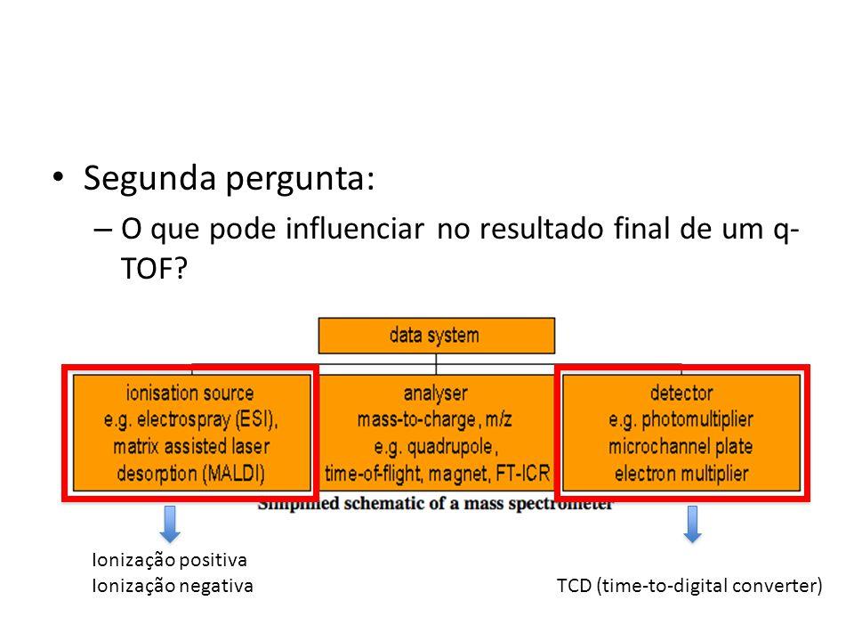 Segunda pergunta: – O que pode influenciar no resultado final de um q- TOF? Ionização positiva Ionização negativa TCD (time-to-digital converter)