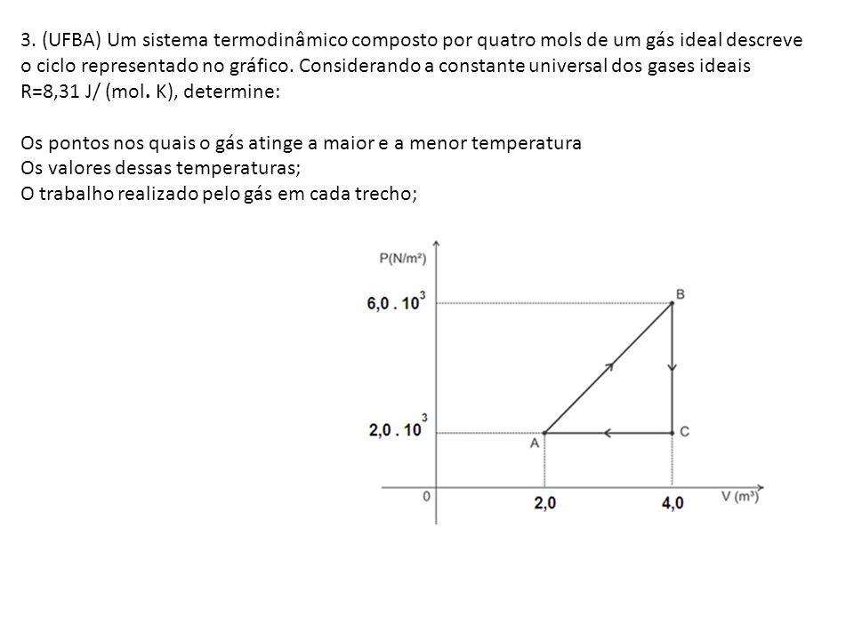 3. (UFBA) Um sistema termodinâmico composto por quatro mols de um gás ideal descreve o ciclo representado no gráfico. Considerando a constante univers