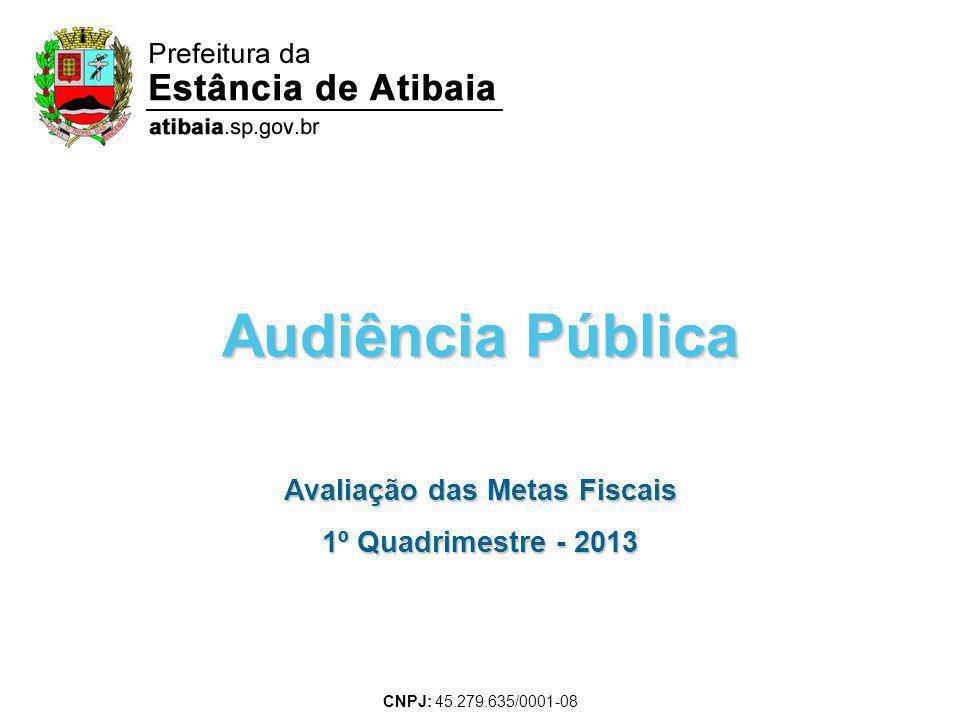 CNPJ: 45.279.635/0001-08 Audiência Pública Avaliação das Metas Fiscais 1º Quadrimestre - 2013