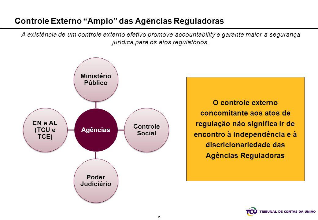 10 Controle Externo Amplo das Agências Reguladoras A existência de um controle externo efetivo promove accountability e garante maior a segurança jurí