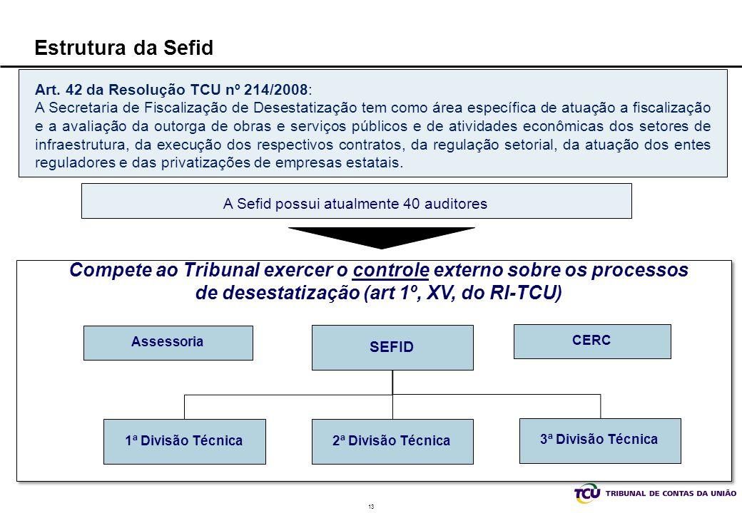 13 Estrutura da Sefid A Sefid possui atualmente 40 auditores Art. 42 da Resolução TCU nº 214/2008: A Secretaria de Fiscalização de Desestatização tem