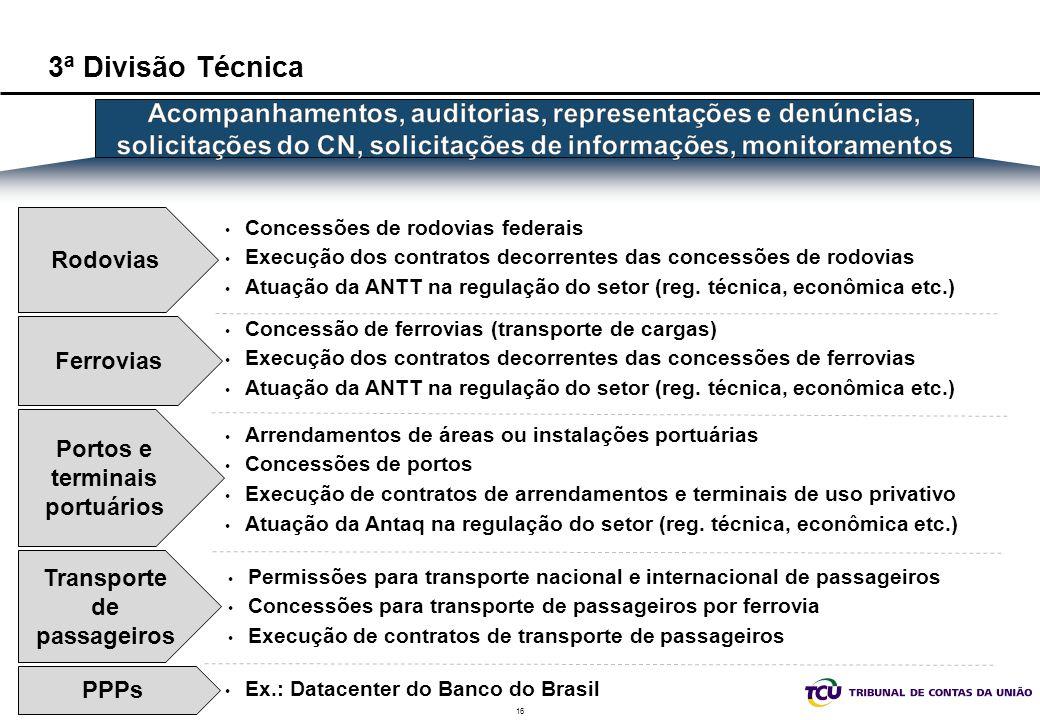 16 3ª Divisão Técnica Rodovias Transporte de passageiros Concessões de rodovias federais Execução dos contratos decorrentes das concessões de rodovias