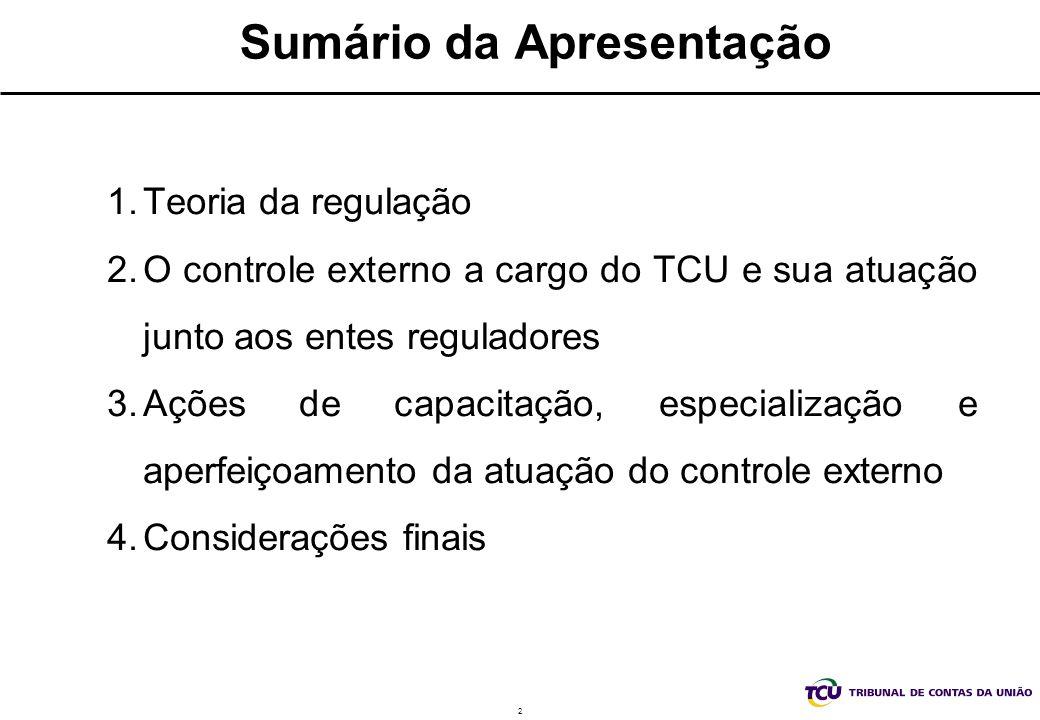 2 Sumário da Apresentação 1.Teoria da regulação 2.O controle externo a cargo do TCU e sua atuação junto aos entes reguladores 3.Ações de capacitação,
