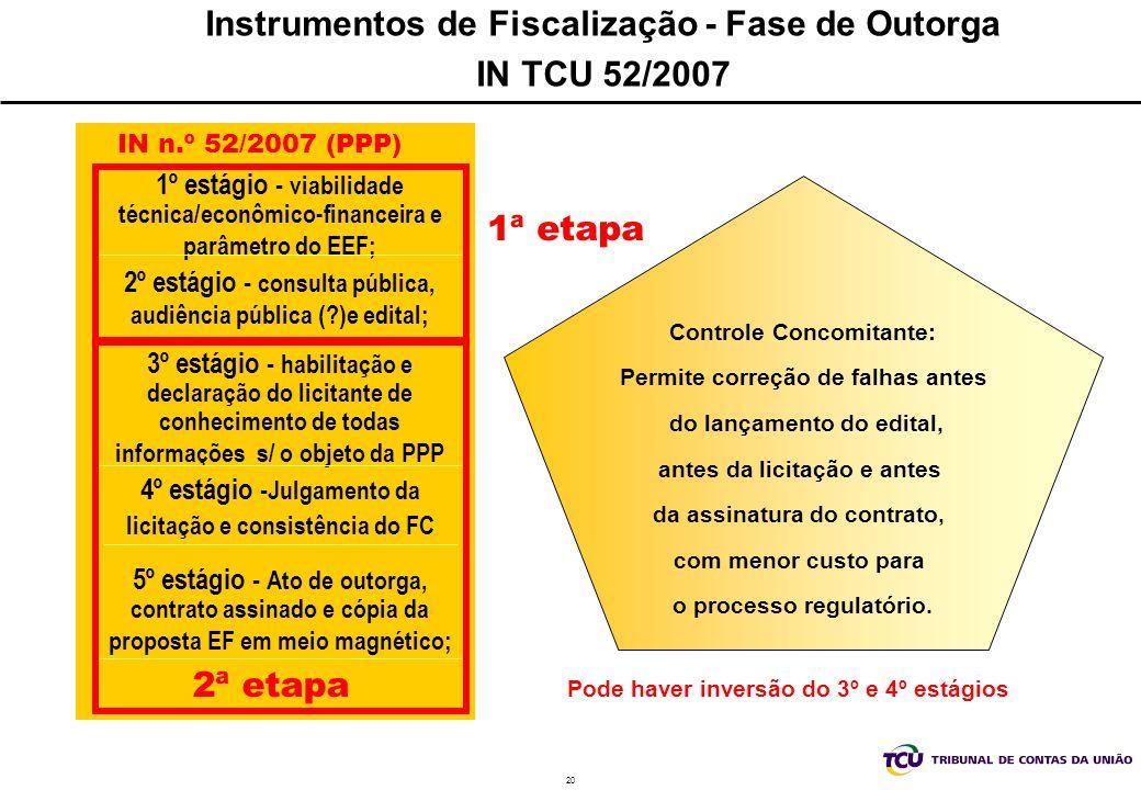 20 Instrumentos de Fiscalização - Fase de Outorga IN TCU 52/2007 IN n.º 52/2007 (PPP) 3º estágio - habilitação e declaração do licitante de conhecimen