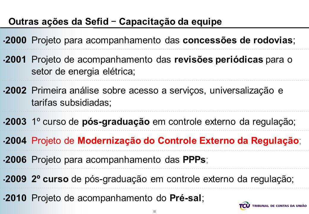 22 Outras ações da Sefid Capacitação da equipe 2000 Projeto para acompanhamento das concessões de rodovias; 2001 Projeto de acompanhamento das revisõe