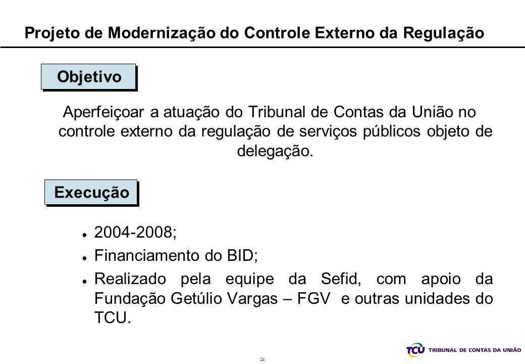 24 Projeto de Modernização do Controle Externo da Regulação Aperfeiçoar a atuação do Tribunal de Contas da União no controle externo da regulação de s