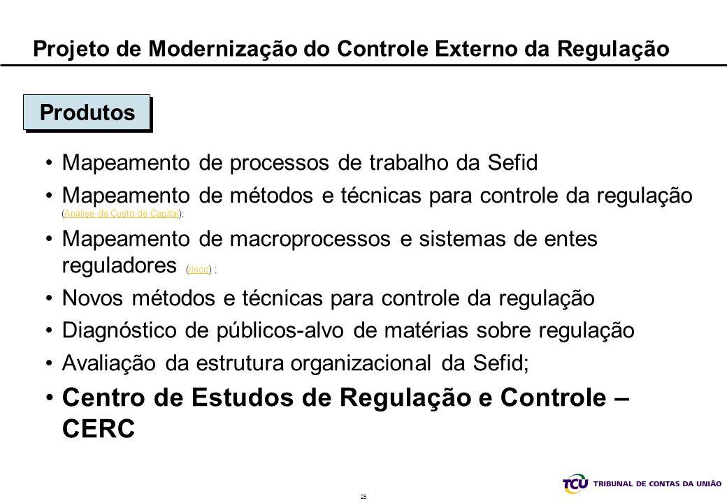 25 Projeto de Modernização do Controle Externo da Regulação Mapeamento de processos de trabalho da Sefid Mapeamento de métodos e técnicas para control
