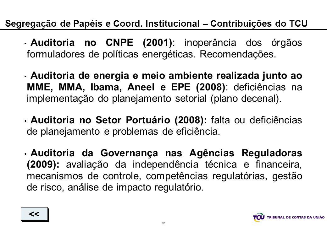 32 Segregação de Papéis e Coord. Institucional – Contribuições do TCU Auditoria no CNPE (2001): inoperância dos órgãos formuladores de políticas energ