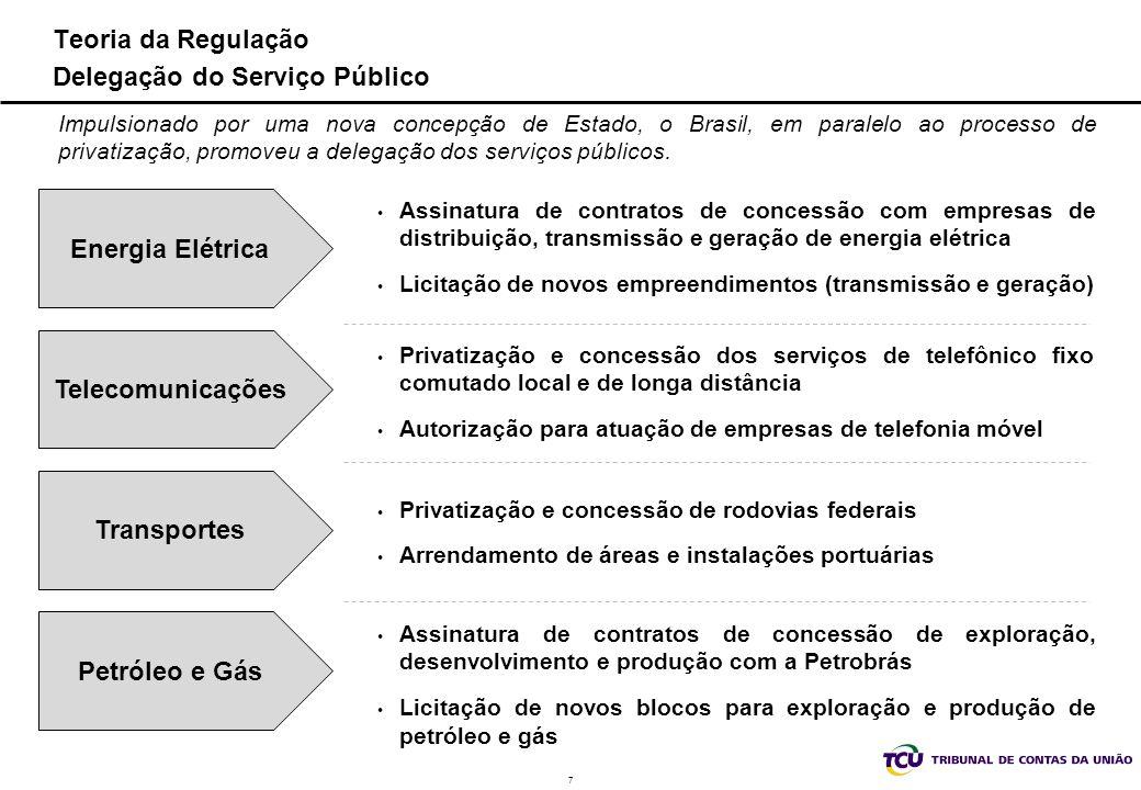 7 Teoria da Regulação Delegação do Serviço Público Impulsionado por uma nova concepção de Estado, o Brasil, em paralelo ao processo de privatização, p
