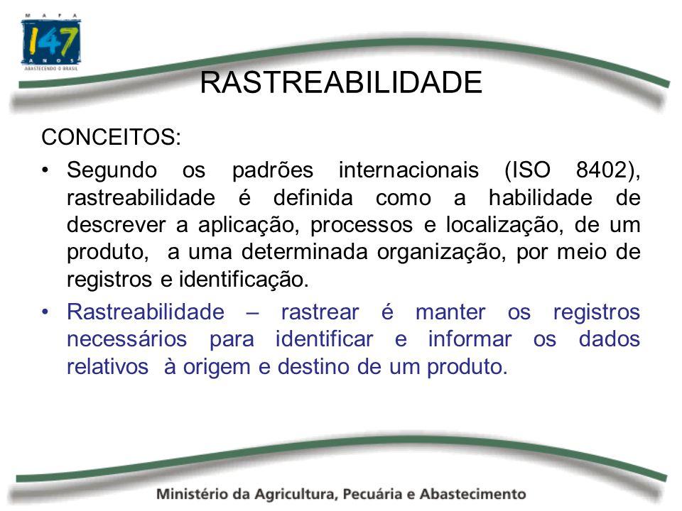 RASTREABILIDADE CONCEITOS: Segundo os padrões internacionais (ISO 8402), rastreabilidade é definida como a habilidade de descrever a aplicação, proces