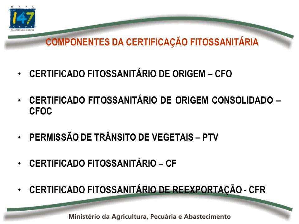 COMPONENTES DA CERTIFICAÇÃO FITOSSANITÁRIA CERTIFICADO FITOSSANITÁRIO DE ORIGEM – CFO CERTIFICADO FITOSSANITÁRIO DE ORIGEM CONSOLIDADO – CFOC PERMISSÃ
