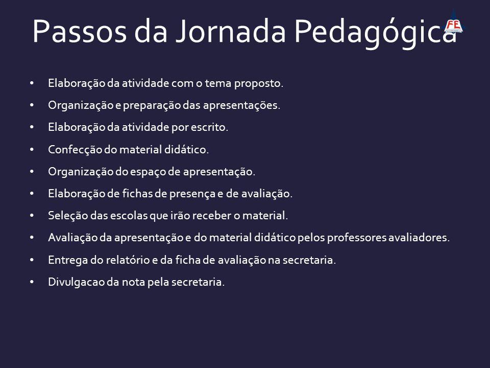 Passos da Jornada Pedagógica Elaboração da atividade com o tema proposto. Organização e preparação das apresentações. Elaboração da atividade por escr