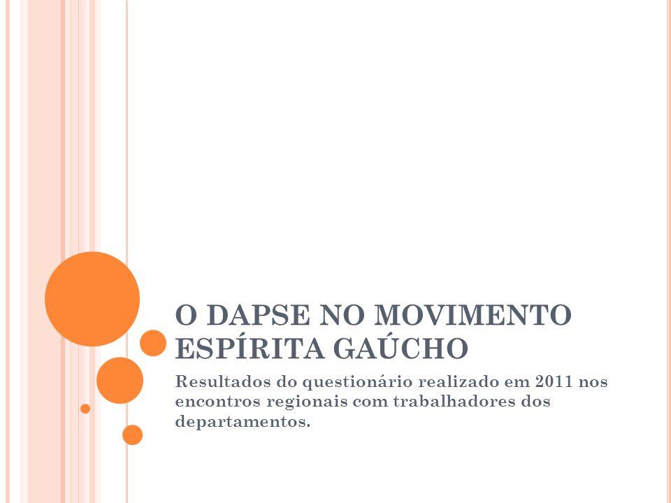 O DAPSE NO MOVIMENTO ESPÍRITA GAÚCHO Resultados do questionário realizado em 2011 nos encontros regionais com trabalhadores dos departamentos.