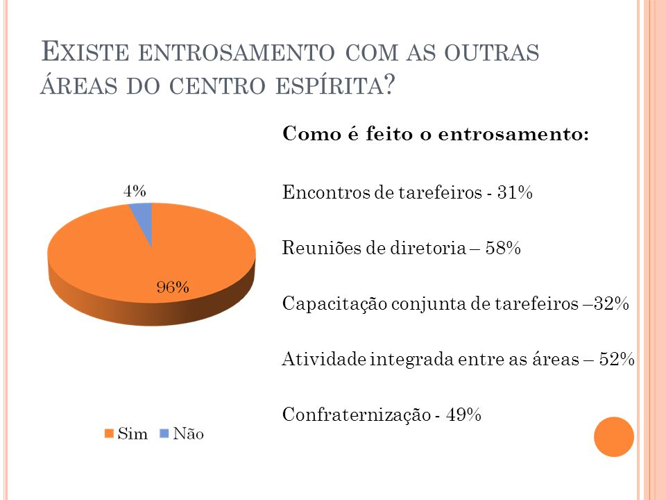 E XISTE ENTROSAMENTO COM AS OUTRAS ÁREAS DO CENTRO ESPÍRITA .