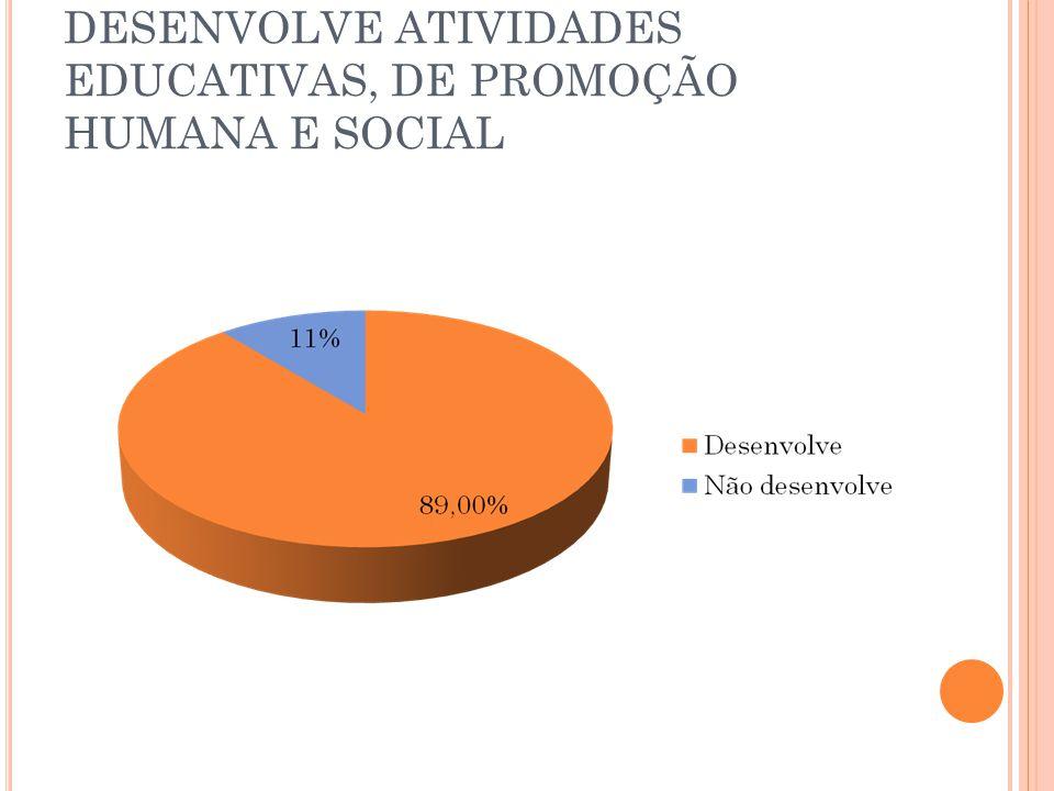 DESENVOLVE ATIVIDADES EDUCATIVAS, DE PROMOÇÃO HUMANA E SOCIAL