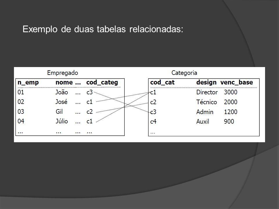 Exemplo de duas tabelas relacionadas: