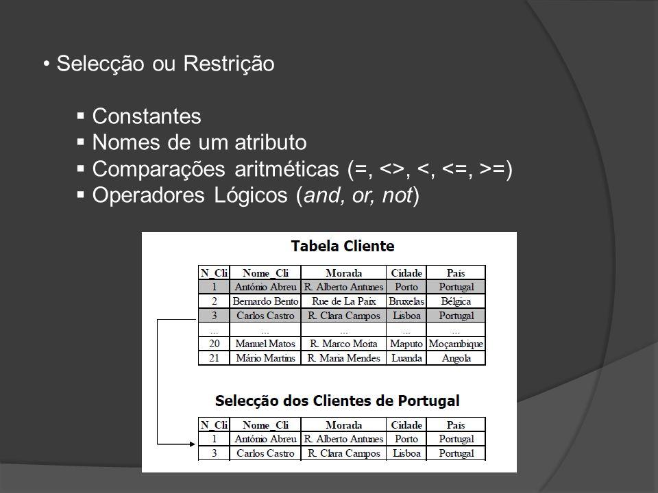 Selecção ou Restrição Constantes Nomes de um atributo Comparações aritméticas (=, <>, =) Operadores Lógicos (and, or, not)