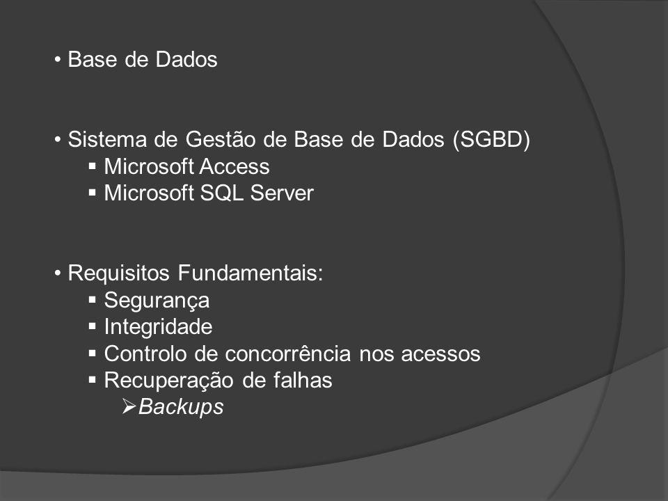 Base de Dados Sistema de Gestão de Base de Dados (SGBD) Microsoft Access Microsoft SQL Server Requisitos Fundamentais: Segurança Integridade Controlo
