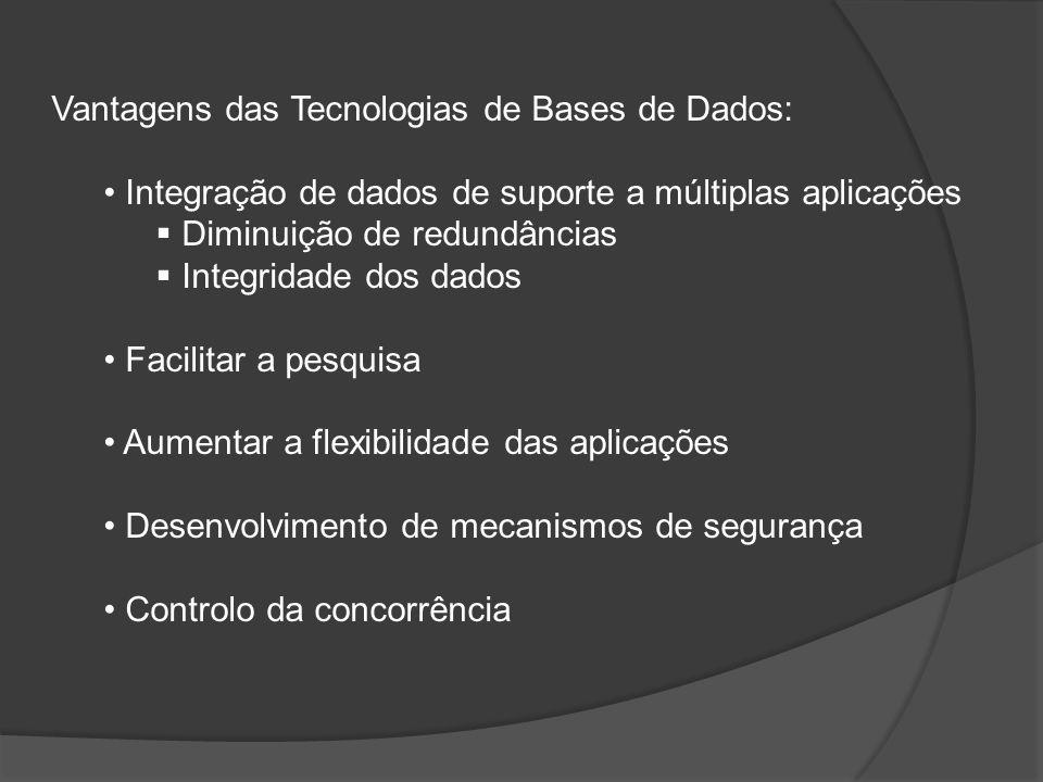 Vantagens das Tecnologias de Bases de Dados: Integração de dados de suporte a múltiplas aplicações Diminuição de redundâncias Integridade dos dados Fa