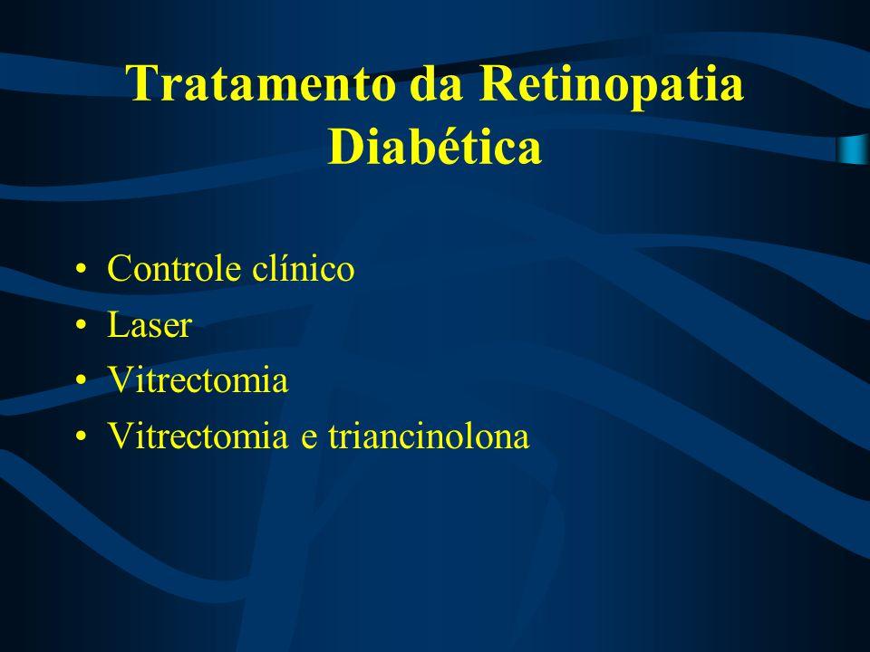Tratamento da Retinopatia Diabética Controle clínico Laser Vitrectomia Vitrectomia e triancinolona