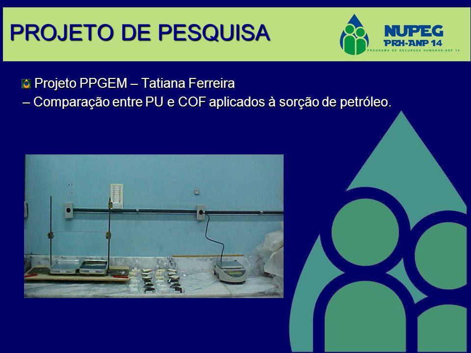 PROJETO DE PESQUISA Projeto PPGEM – Tatiana Ferreira Projeto PPGEM – Tatiana Ferreira – Comparação entre PU e COF aplicados à sorção de petróleo.