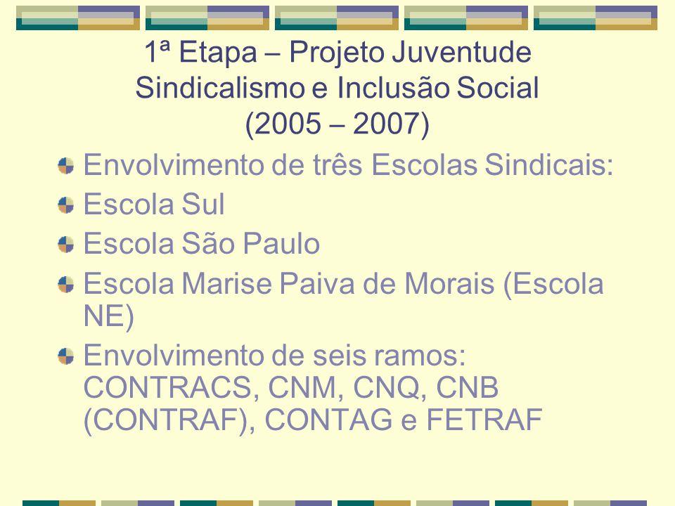 1ª Etapa – Projeto Juventude Sindicalismo e Inclusão Social (2005 – 2007) Envolvimento de três Escolas Sindicais: Escola Sul Escola São Paulo Escola Marise Paiva de Morais (Escola NE) Envolvimento de seis ramos: CONTRACS, CNM, CNQ, CNB (CONTRAF), CONTAG e FETRAF