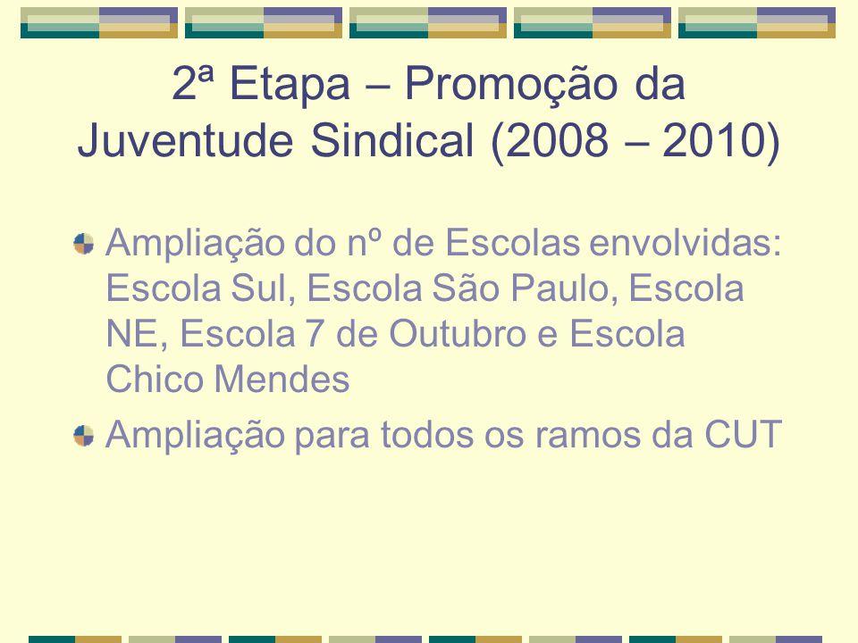 2ª Etapa – Promoção da Juventude Sindical (2008 – 2010) Ampliação do nº de Escolas envolvidas: Escola Sul, Escola São Paulo, Escola NE, Escola 7 de Outubro e Escola Chico Mendes Ampliação para todos os ramos da CUT
