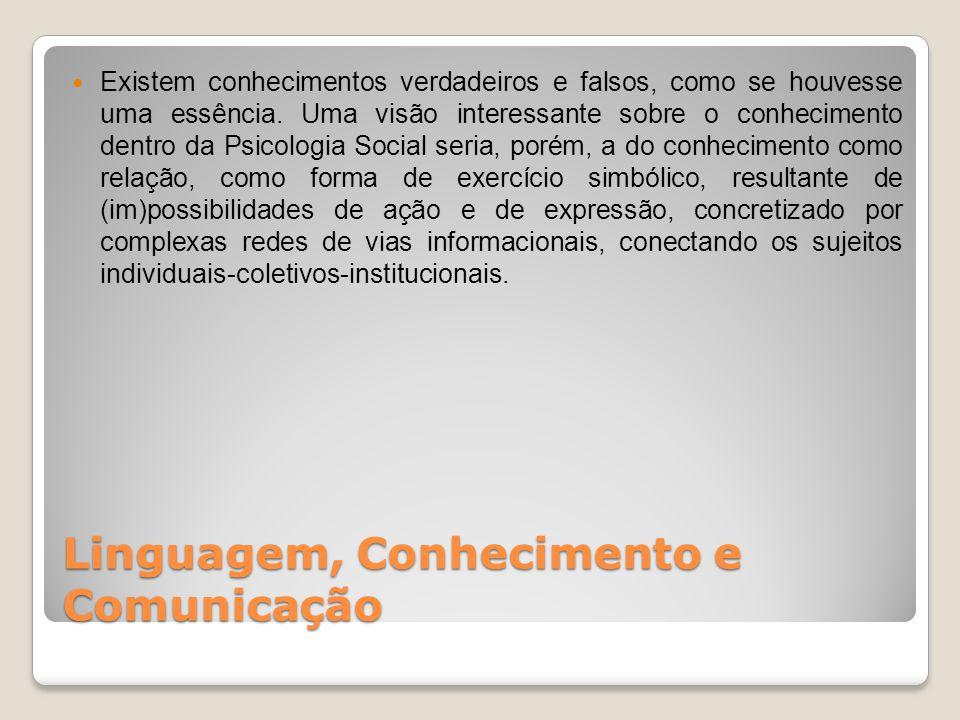 Linguagem, Conhecimento e Comunicação Várias teorias em Psicologia Social tentam compreender o papel da comunicação (mídia) na sociedade.