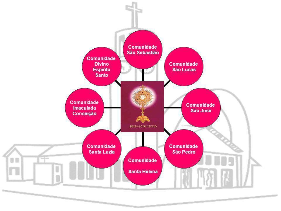 ATIVIDADES PARA 2010 Assembléia paroquial para avaliação e programação das atividades a serem realizadas em torno do tema Missões. Realizar um dia de