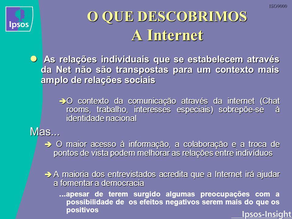 ISO9000 O QUE DESCOBRIMOS A Internet As relações individuais que se estabelecem através da Net não são transpostas para um contexto mais amplo de rela