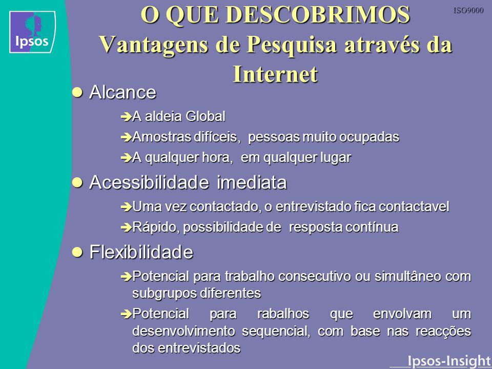 ISO9000 O QUE DESCOBRIMOS Vantagens de Pesquisa através da Internet Alcance Alcance A aldeia Global A aldeia Global Amostras difíceis, pessoas muito o