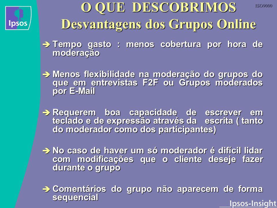 ISO9000 O QUE DESCOBRIMOS Desvantagens dos Grupos Online Tempo gasto : menos cobertura por hora de moderação Tempo gasto : menos cobertura por hora de